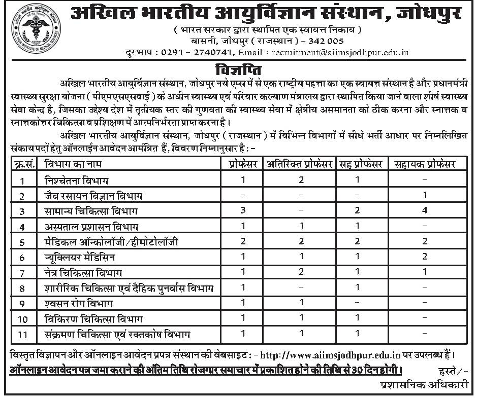 AIIMS Jodhpur Recruitment 2017