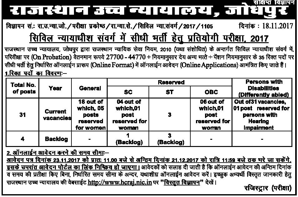 Rajasthan high court Jodhpur recruitment 2017