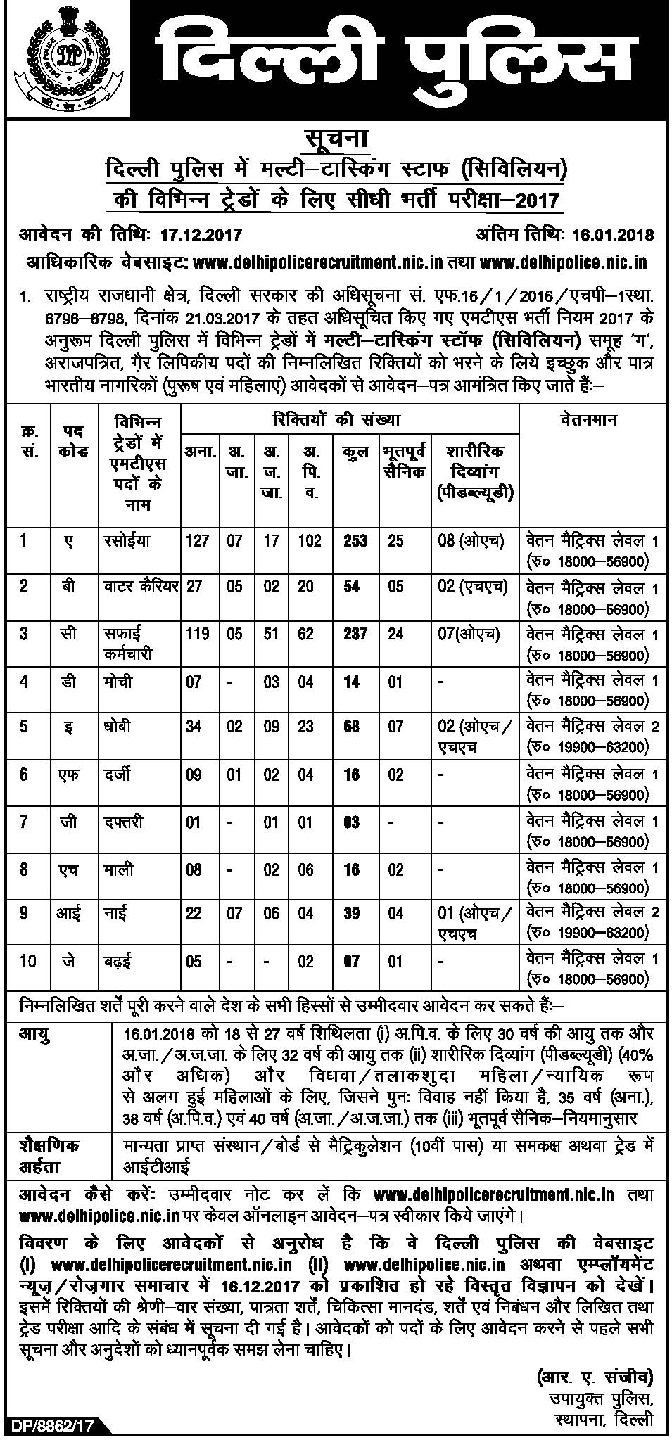 SSC Delhi Police Recruitment 2018