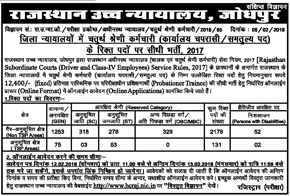 Rajasthan high court Jodhpur recruitment 2018